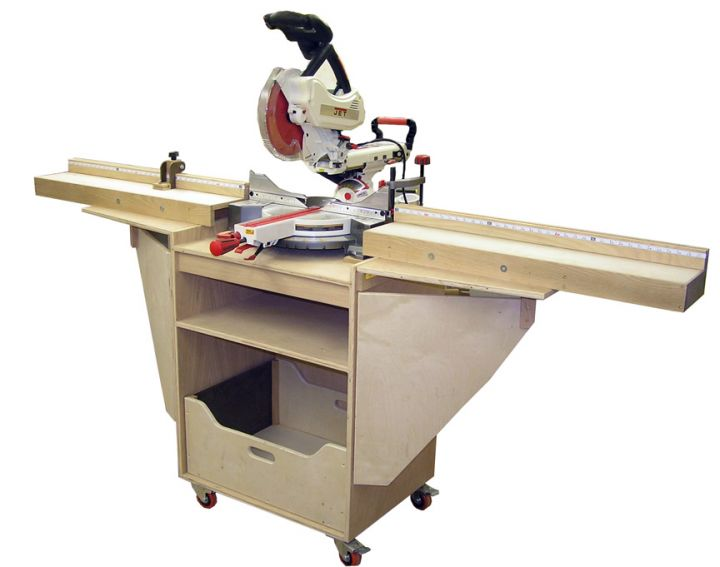 Wwa Info Exchange View Topic New Scms And Miter Saw